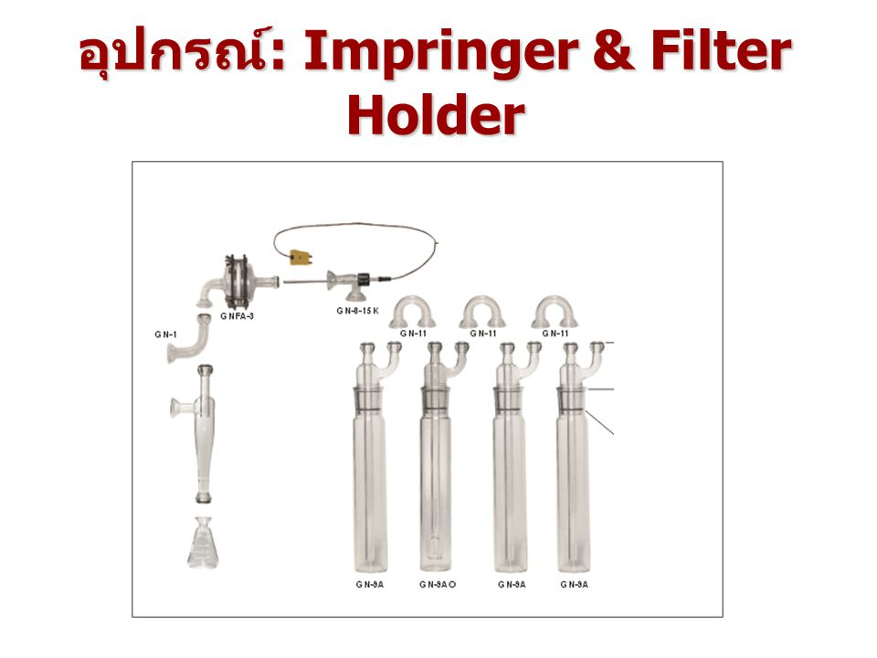 อุปกรณ์: Impringer & Filter Holder