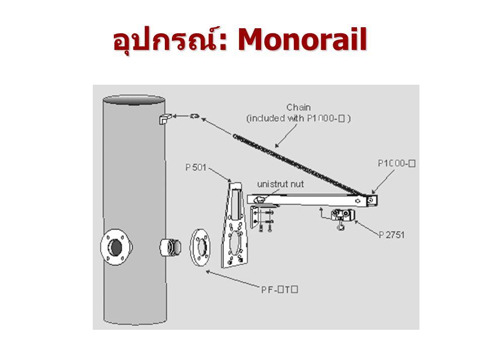 อุปกรณ์: Monorail
