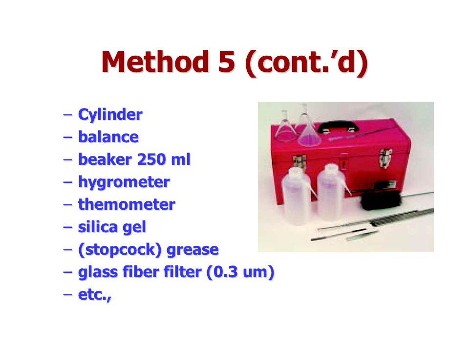 Method 5 (cont.'d) Cylinder balance beaker 250 ml hygrometer