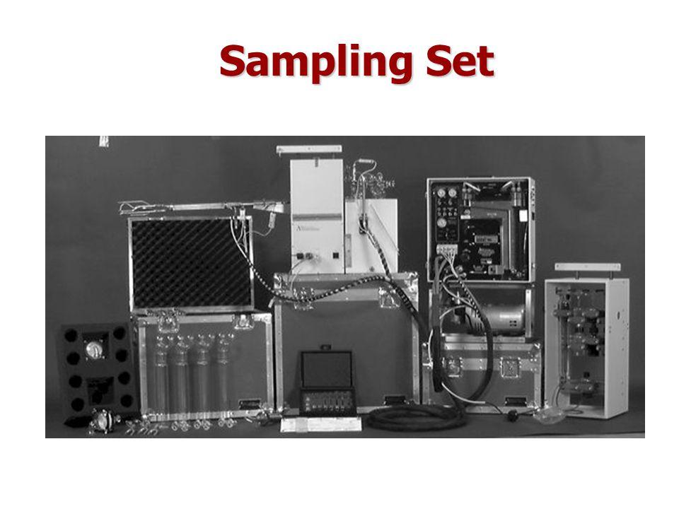 Sampling Set
