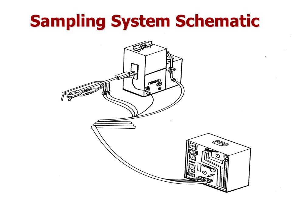 Sampling System Schematic