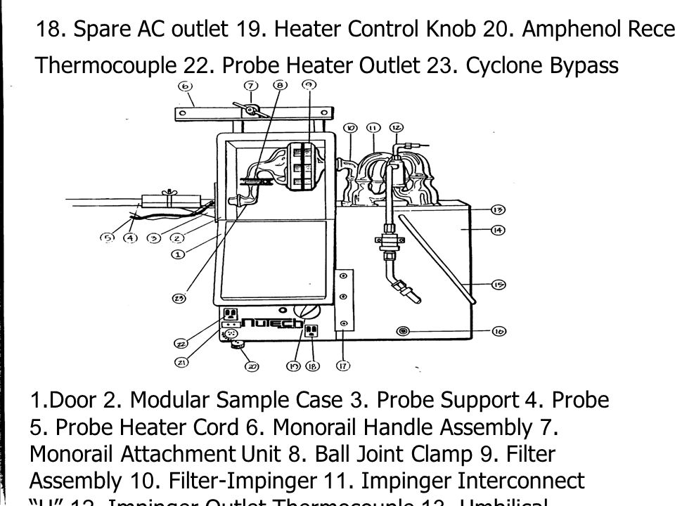 18. Spare AC outlet 19. Heater Control Knob 20