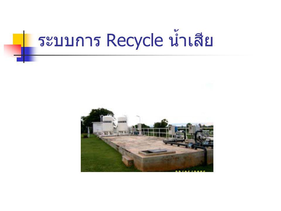 ระบบการ Recycle น้ำเสีย