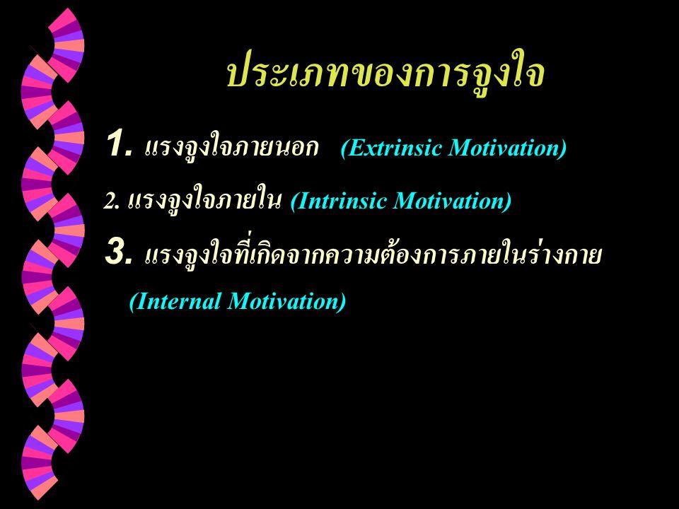 ประเภทของการจูงใจ 1. แรงจูงใจภายนอก (Extrinsic Motivation)
