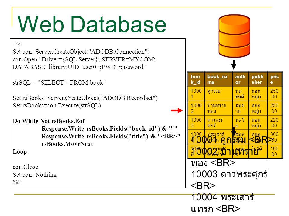 Web Database 10001 คู่กรรม <BR> 10002 บ้านทรายทอง <BR>