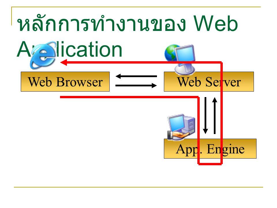 หลักการทำงานของ Web Application