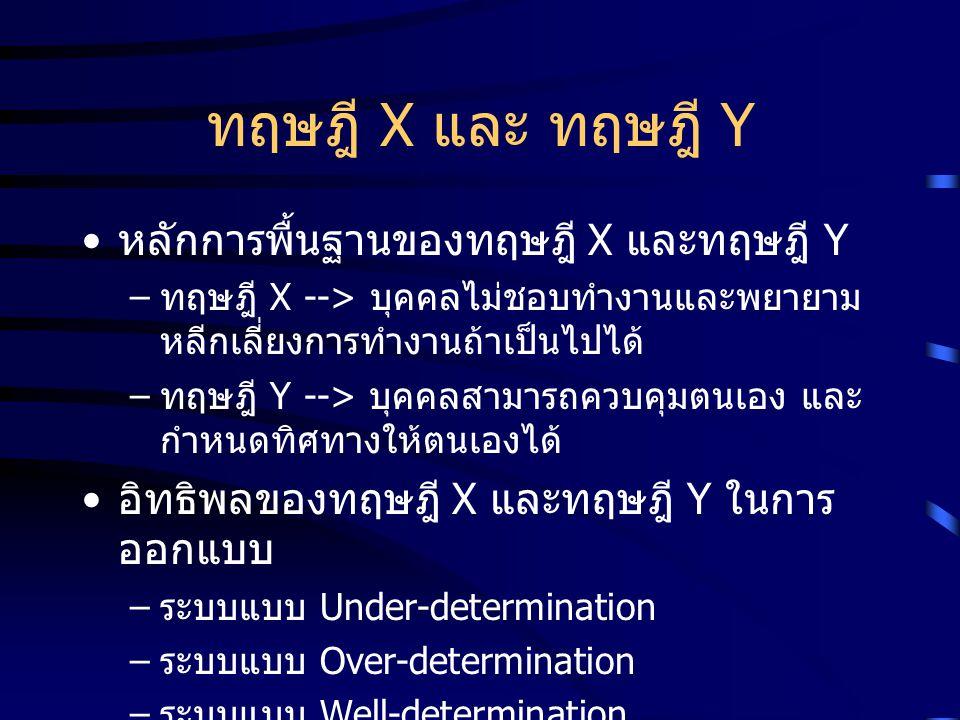 ทฤษฎี X และ ทฤษฎี Y หลักการพื้นฐานของทฤษฎี X และทฤษฎี Y