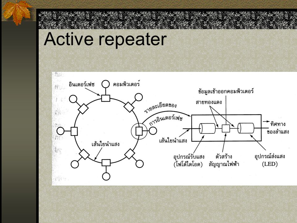 Active repeater