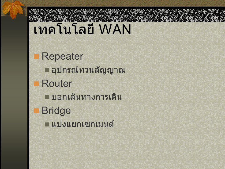เทคโนโลยี WAN Repeater Router Bridge อุปกรณ์ทวนสัญญาณ
