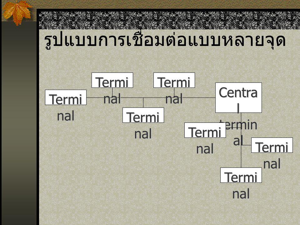 รูปแบบการเชื่อมต่อแบบหลายจุด