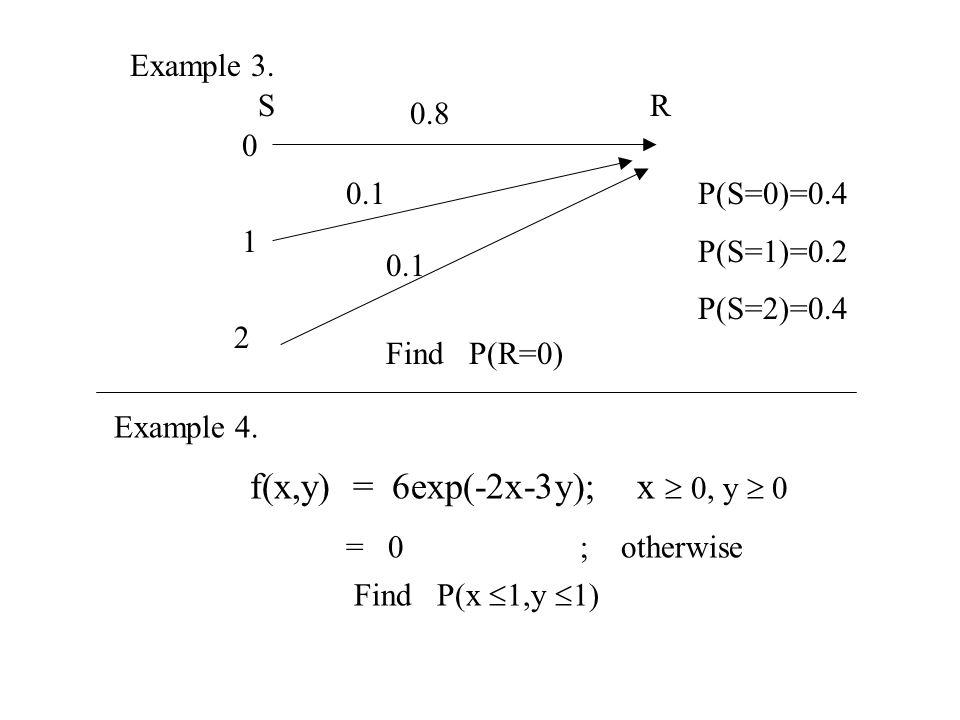 f(x,y) = 6exp(-2x-3y); x  0, y  0