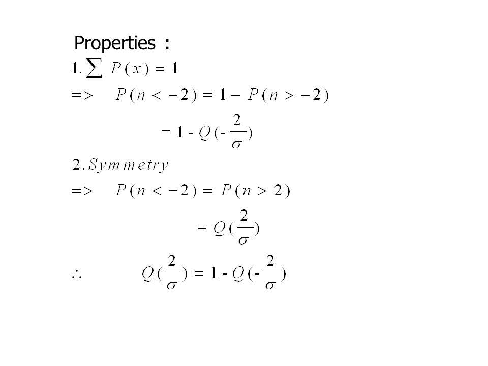 Properties :