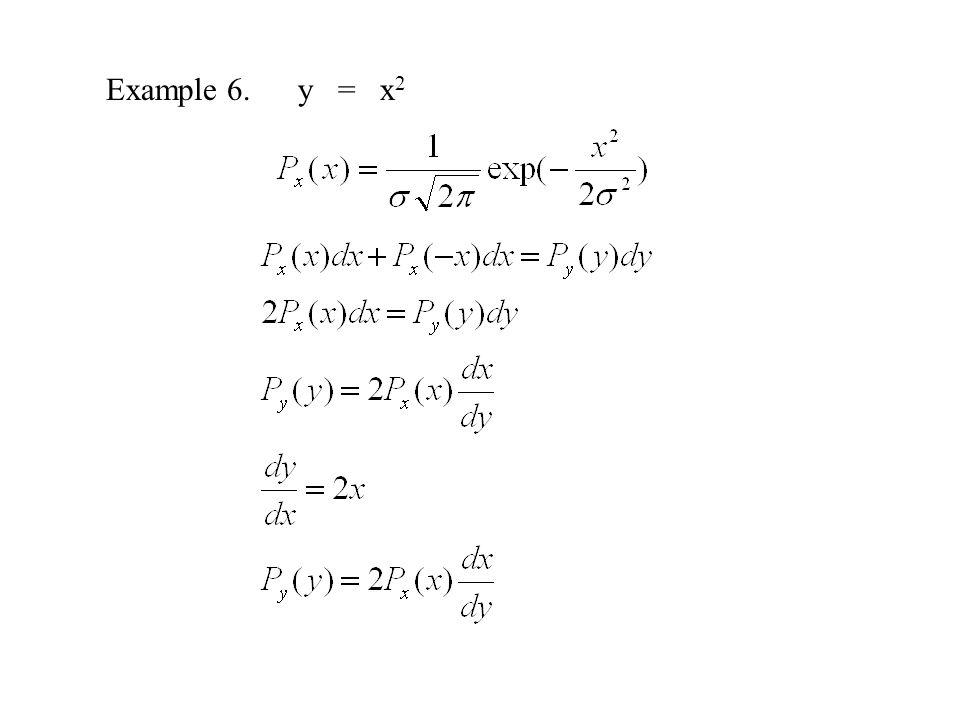 Example 6. y = x2