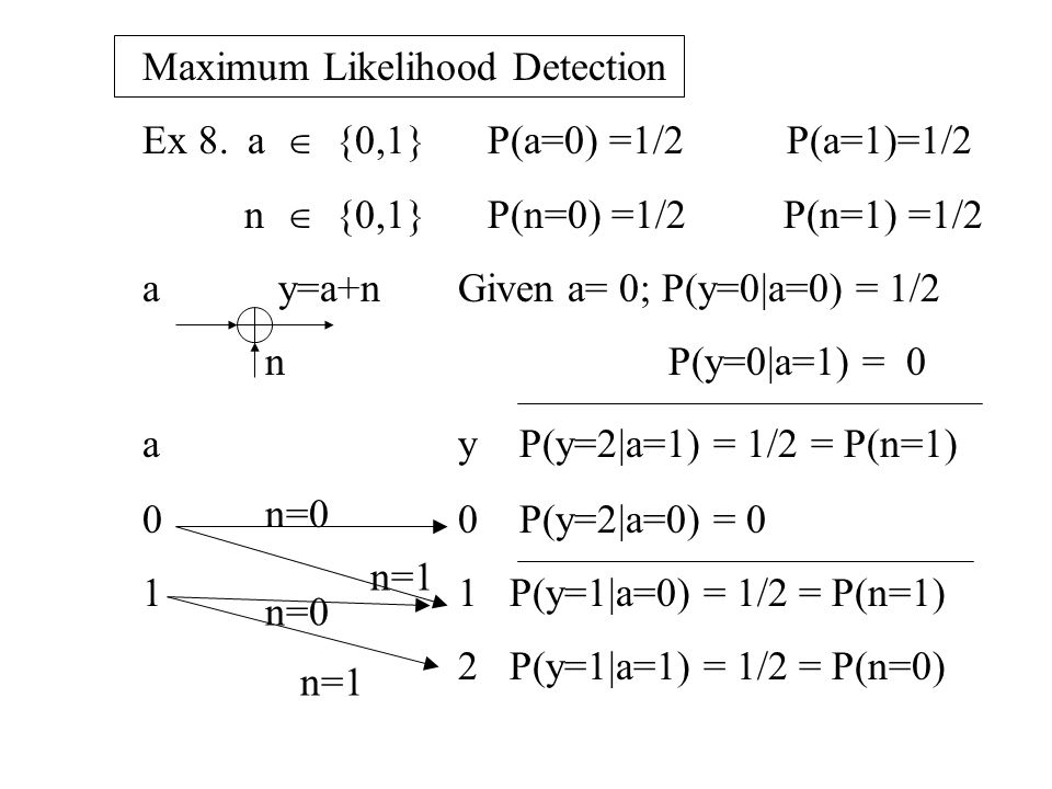 Maximum Likelihood Detection