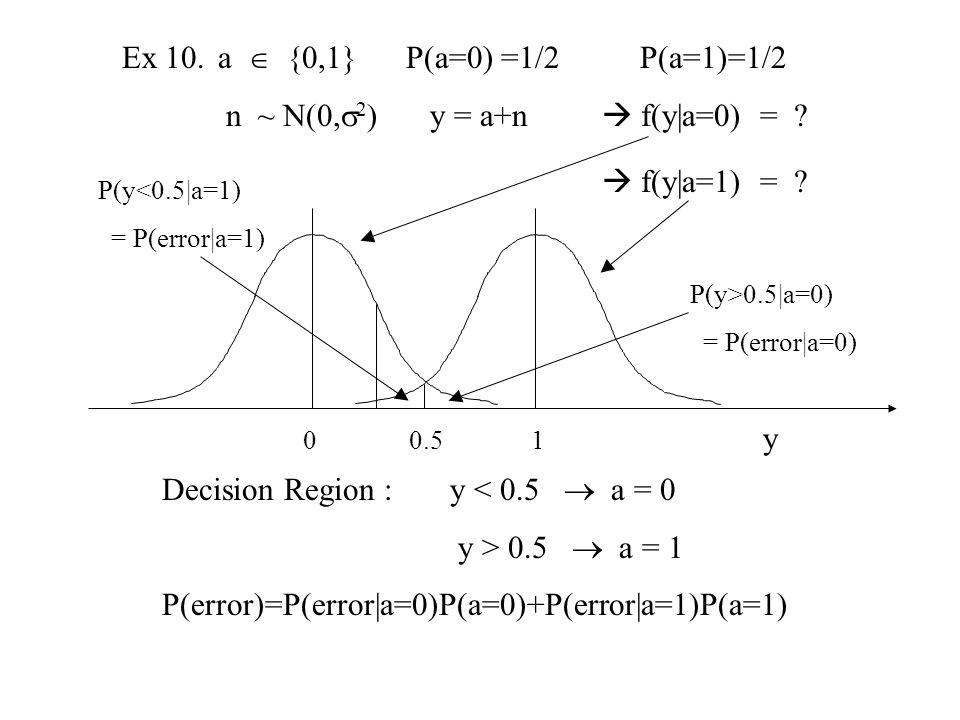 0 0.5 1 y Ex 10. a  {0,1} P(a=0) =1/2 P(a=1)=1/2