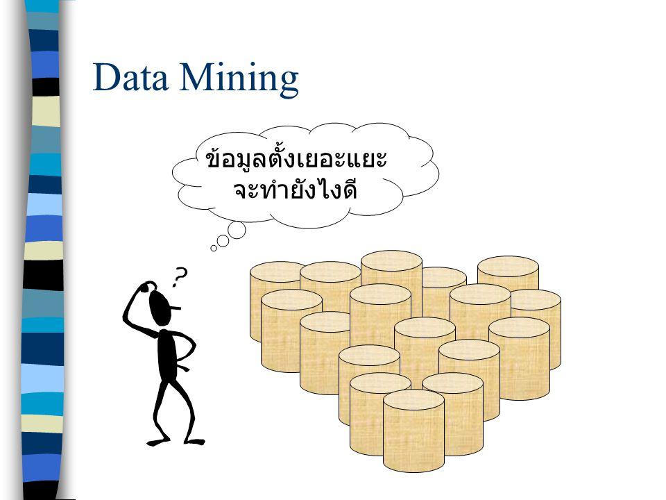 Data Mining ข้อมูลตั้งเยอะแยะ จะทำยังไงดี