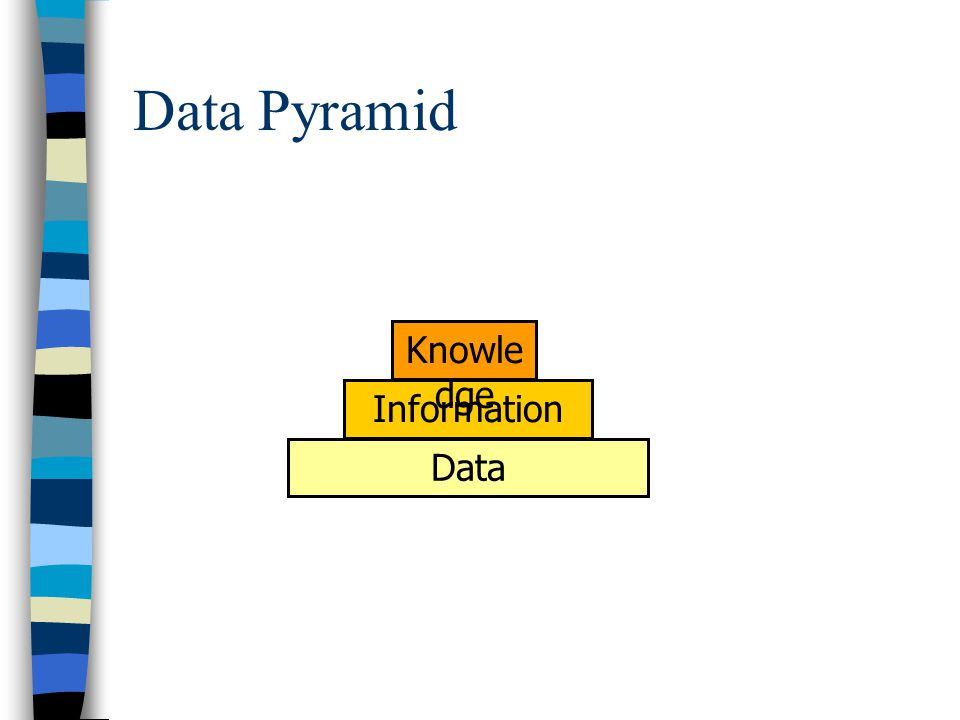 Data Pyramid Knowledge Information Data