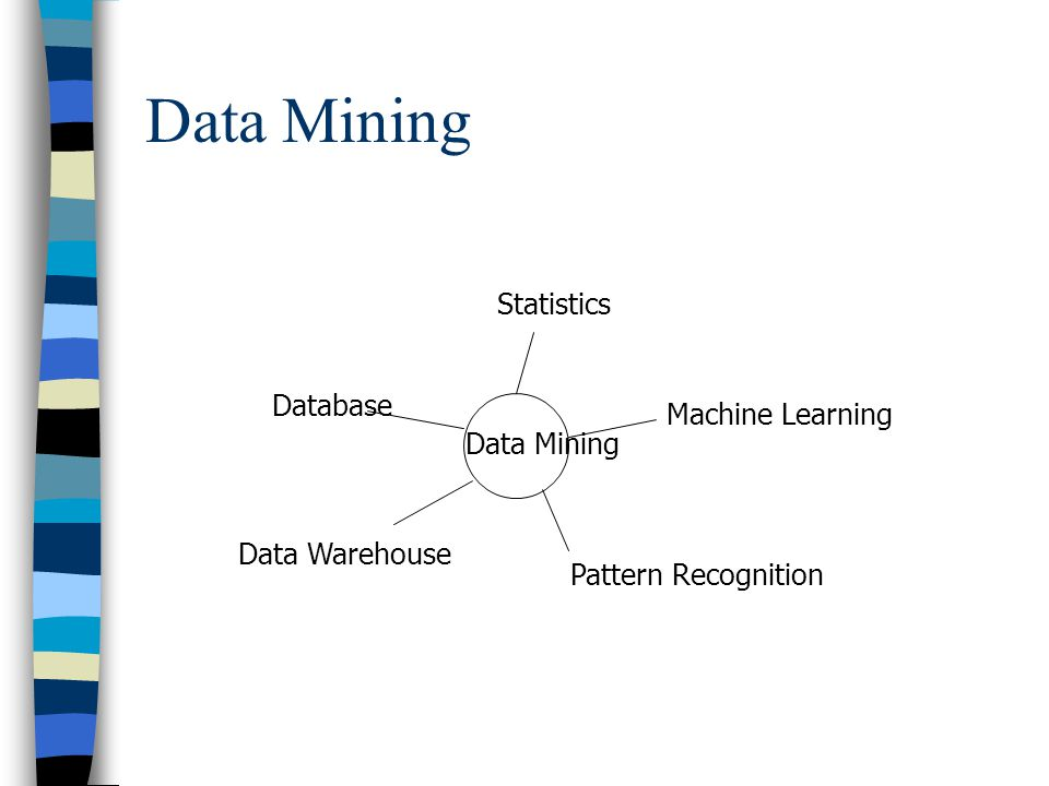 Data Mining Statistics Database Machine Learning Data Mining