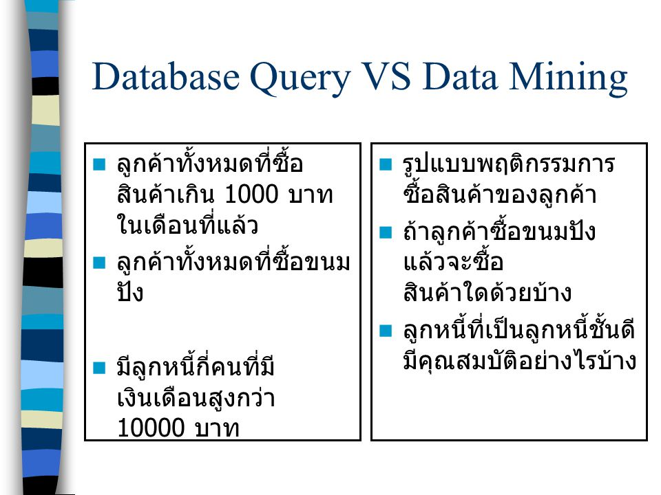 Database Query VS Data Mining