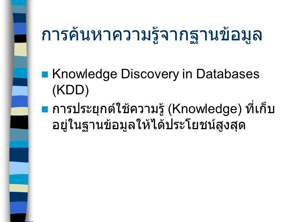 การค้นหาความรู้จากฐานข้อมูล