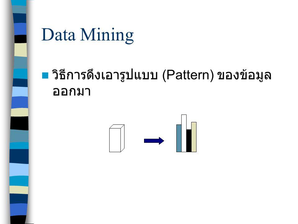 Data Mining วิธีการดึงเอารูปแบบ (Pattern) ของข้อมูลออกมา