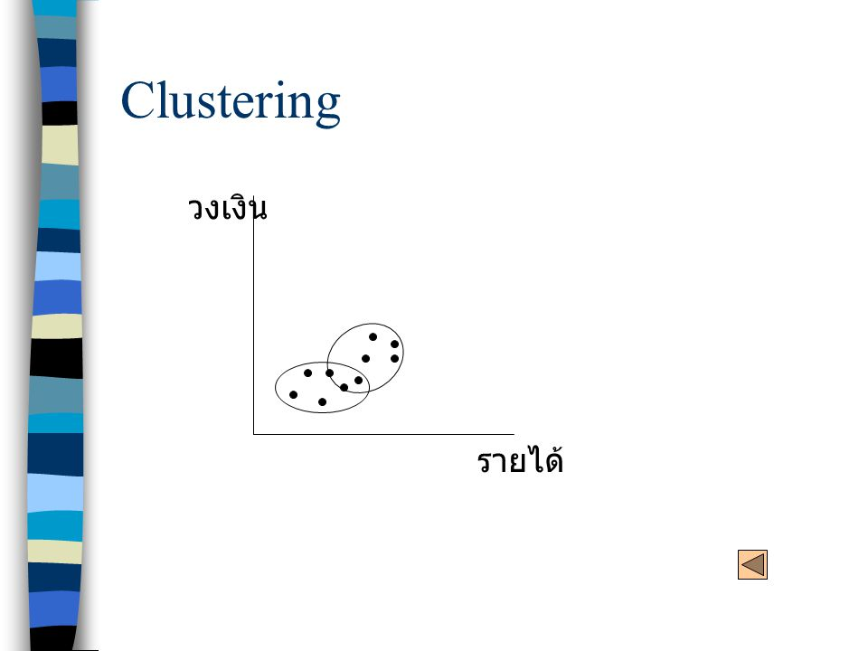 Clustering วงเงิน รายได้