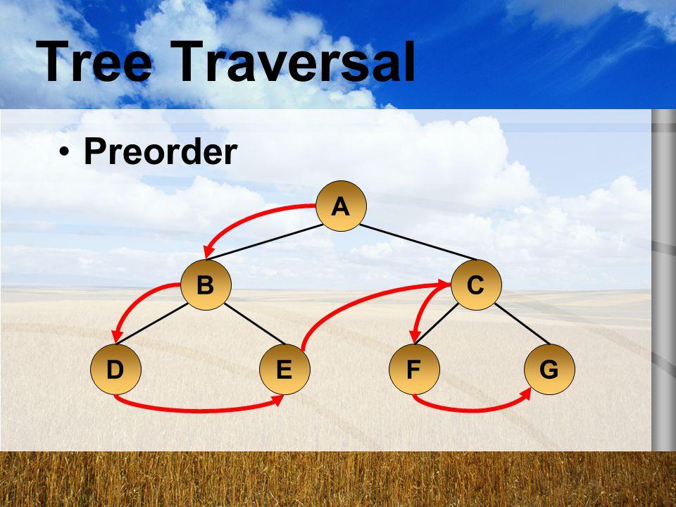 Tree Traversal Preorder A B C D E F G