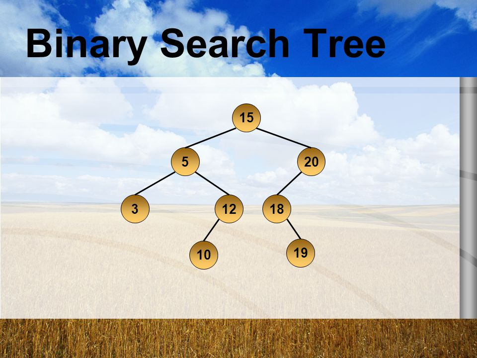 Binary Search Tree 15 5 20 3 12 18 10 19