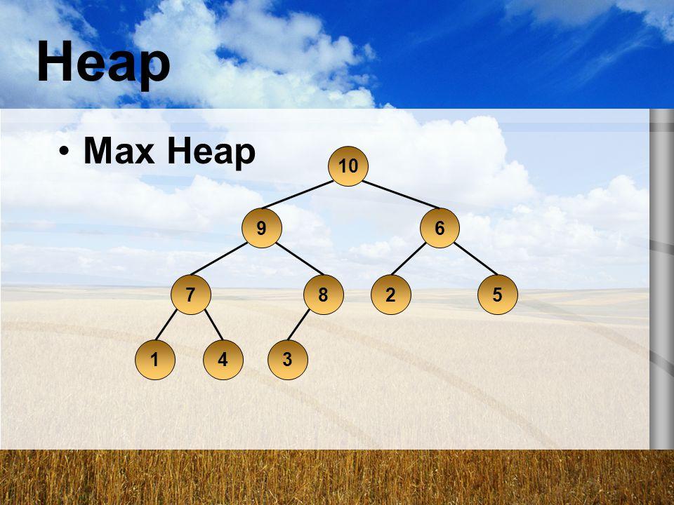 Heap Max Heap 10 9 6 7 8 2 5 1 4 3