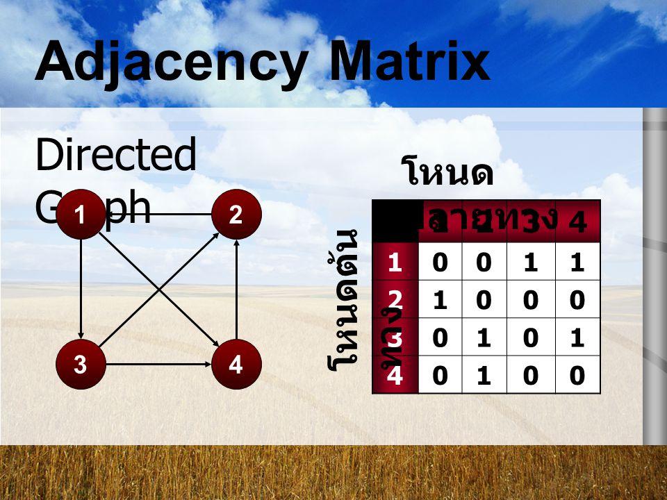 Adjacency Matrix Directed Graph โหนดปลายทาง 1 2 1 2 3 4 โหนดต้นทาง 3 4