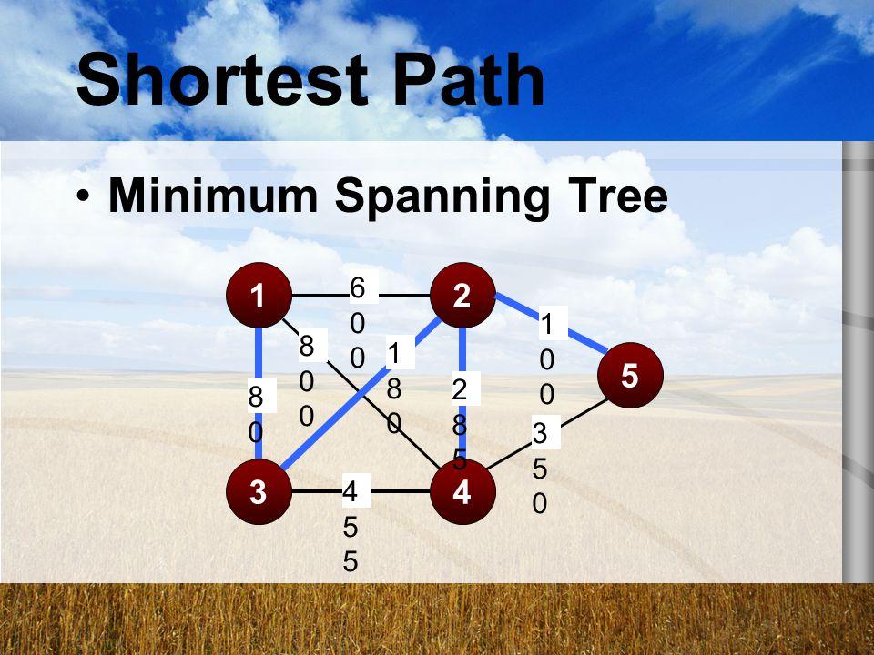 Shortest Path Minimum Spanning Tree 1 2 5 3 4 600 100 800 180 285 80