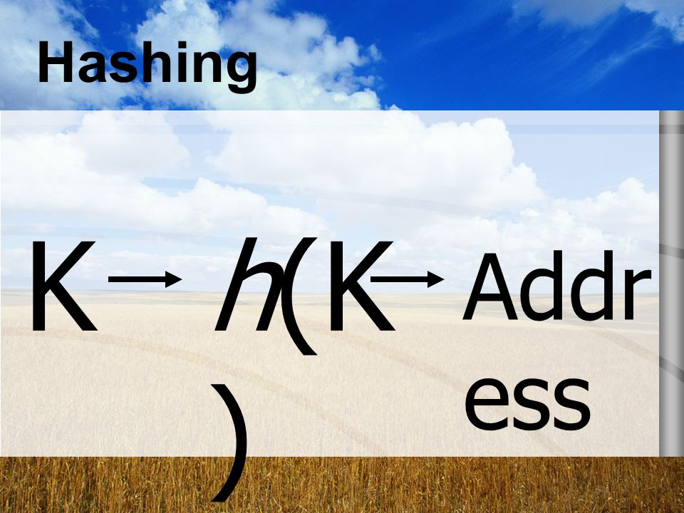 Hashing K h(K) Address