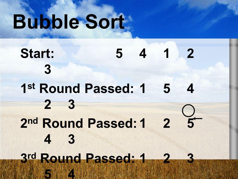 Bubble Sort Start: 5 4 1 2 3 1st Round Passed: 1 5 4 2 3