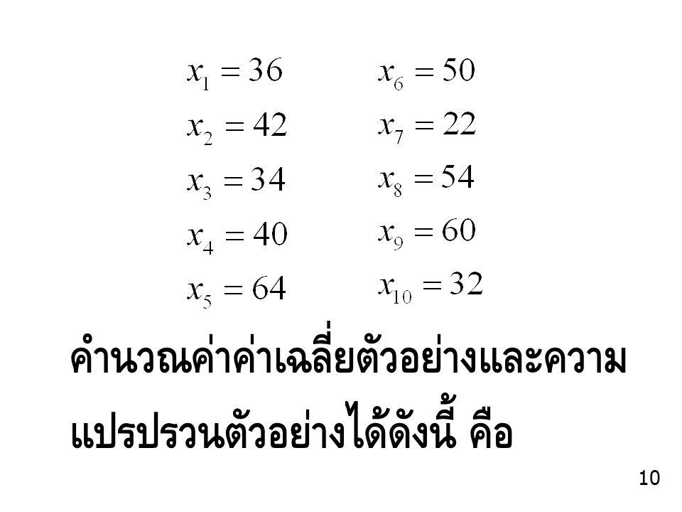 คำนวณค่าค่าเฉลี่ยตัวอย่างและความแปรปรวนตัวอย่างได้ดังนี้ คือ