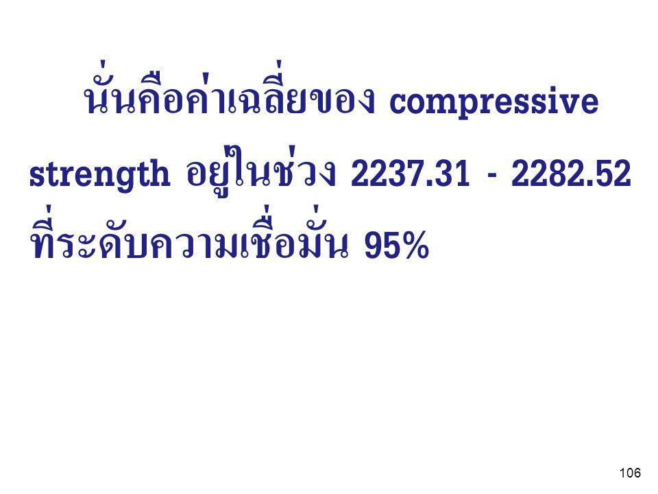 นั่นคือค่าเฉลี่ยของ compressive strength อยู่ในช่วง 2237. 31 - 2282