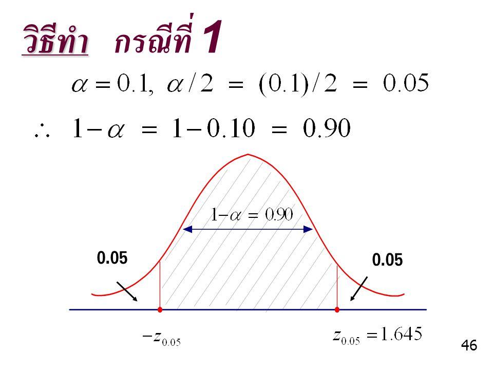 วิธีทำ กรณีที่ 1 0.05 46