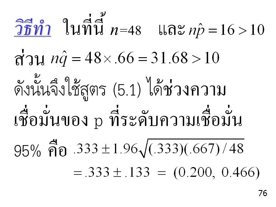 วิธีทำ ในที่นี้ n=48 และ ส่วน