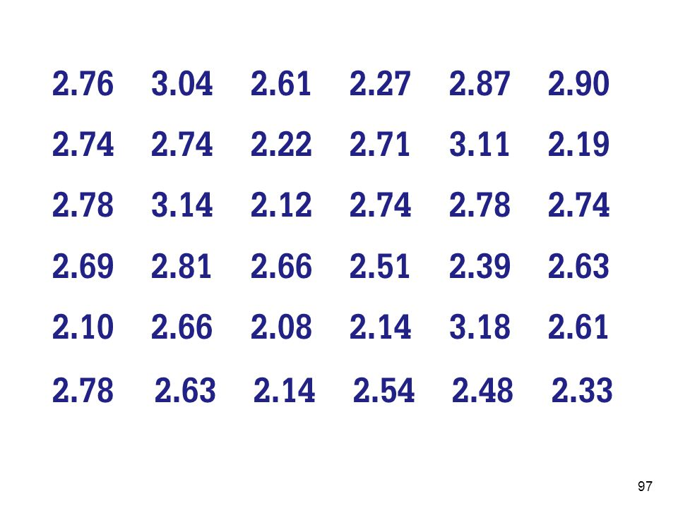 2.76 3.04 2.61 2.27 2.87 2.90 2.74 2.74 2.22 2.71 3.11 2.19 2.78 3.14 2.12 2.74 2.78 2.74 2.69 2.81 2.66 2.51 2.39 2.63 2.10 2.66 2.08 2.14 3.18 2.61 2.78 2.63 2.14 2.54 2.48 2.33
