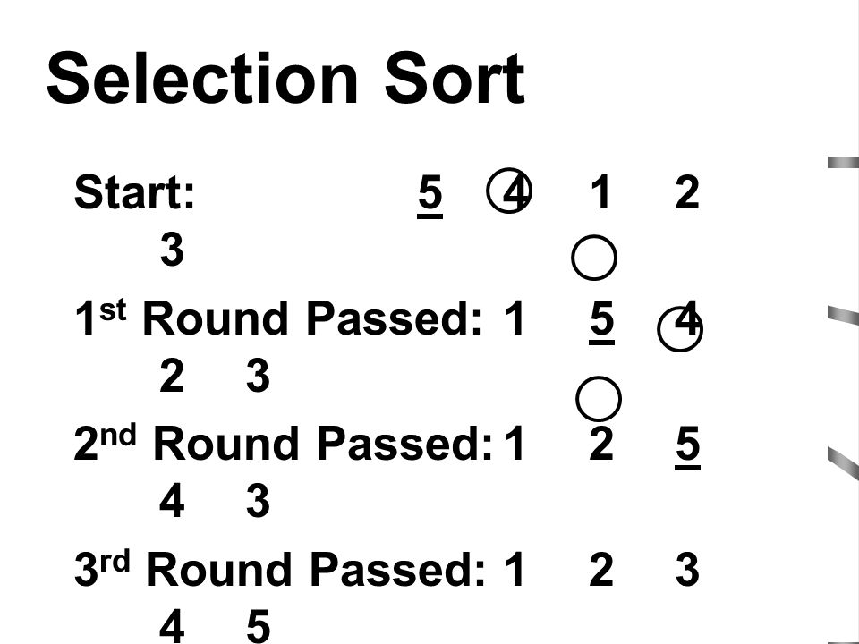 Selection Sort Start: 5 4 1 2 3 1st Round Passed: 1 5 4 2 3