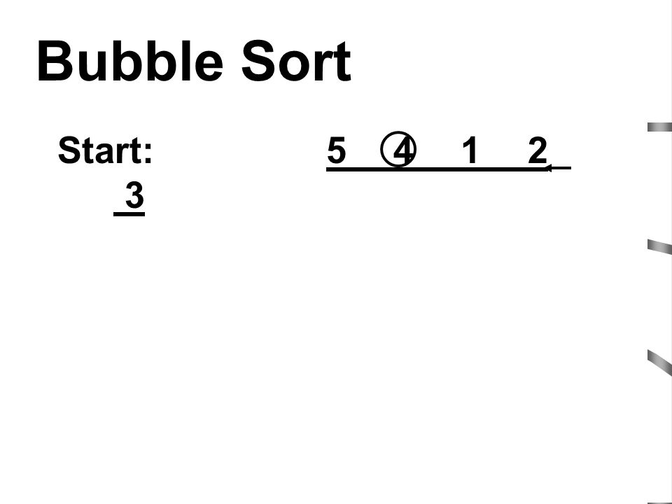Bubble Sort Start: 5 4 1 2 3