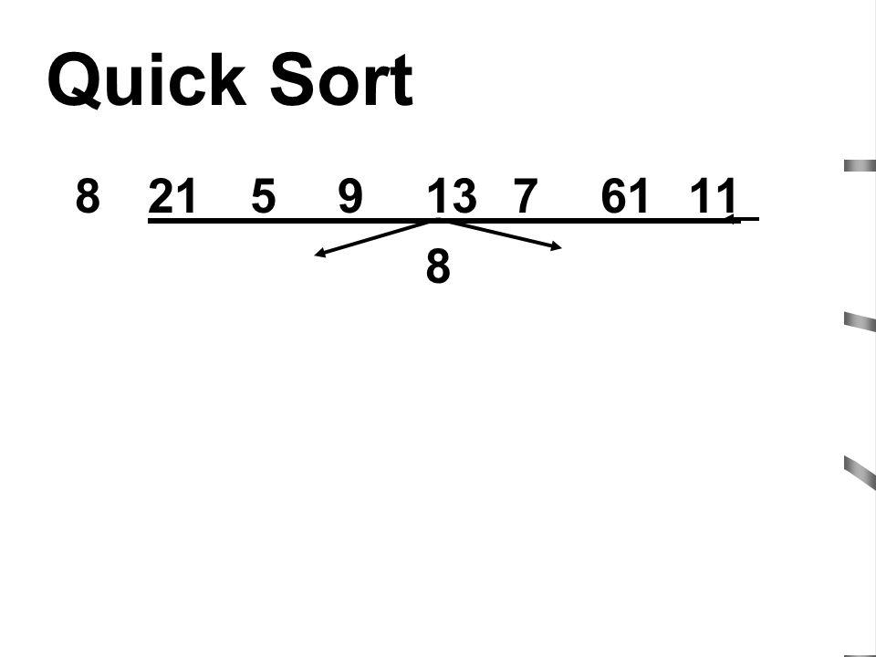 Quick Sort 8 21 5 9 13 7 61 11 8