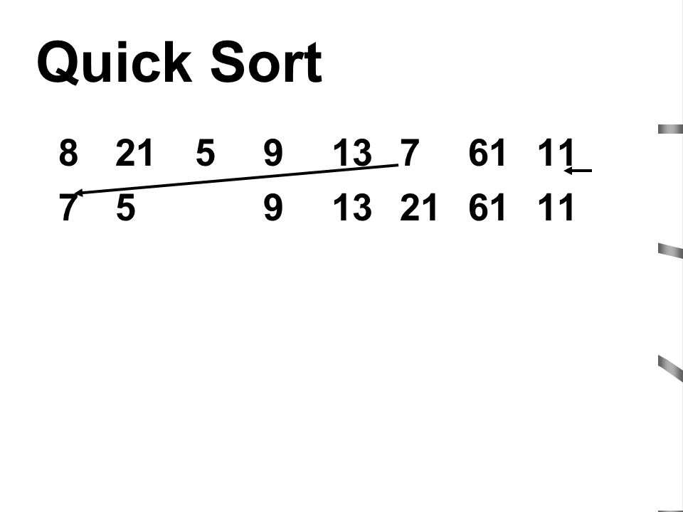 Quick Sort 8 21 5 9 13 7 61 11 7 5 9 13 21 61 11