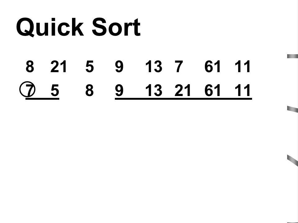 Quick Sort 8 21 5 9 13 7 61 11 7 5 8 9 13 21 61 11