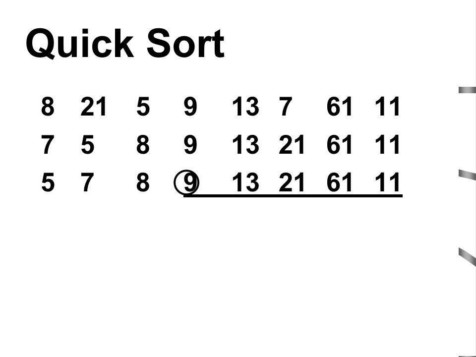 Quick Sort 8 21 5 9 13 7 61 11 7 5 8 9 13 21 61 11 5 7 8 9 13 21 61 11