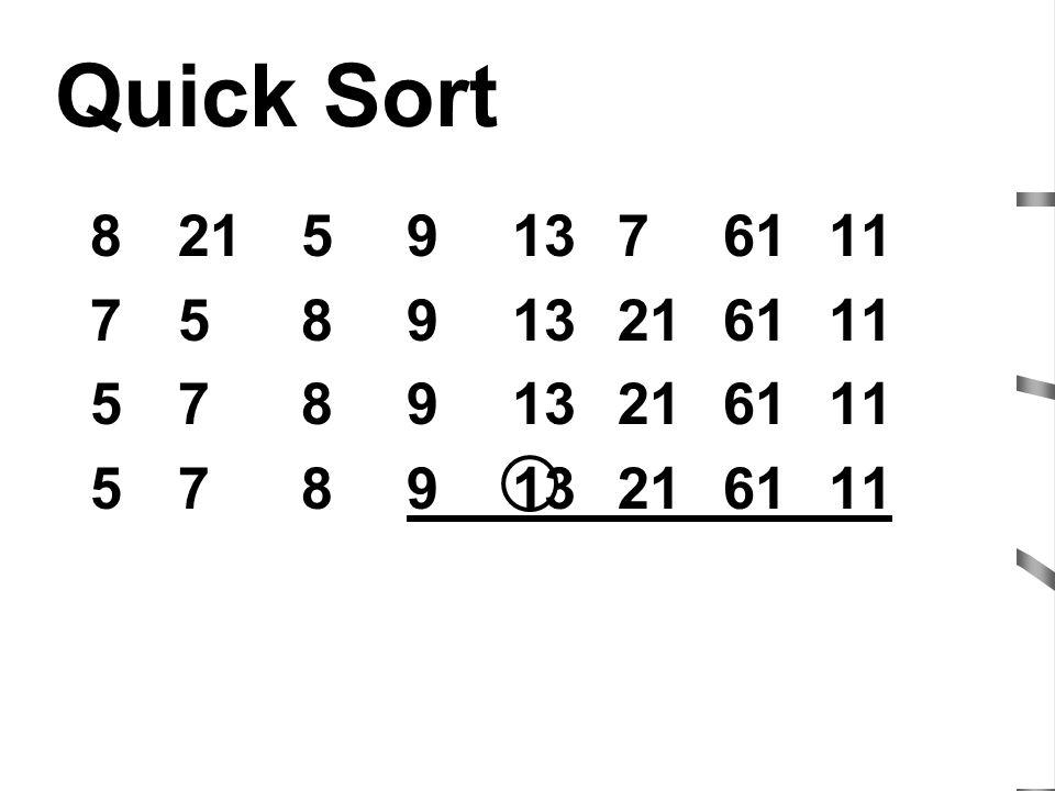 Quick Sort 8 21 5 9 13 7 61 11 5 8 9 13 21 61 11 5 7 8 9 13 21 61 11