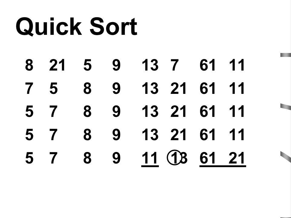 Quick Sort 8 21 5 9 13 7 61 11 5 8 9 13 21 61 11 5 7 8 9 13 21 61 11 5 7 8 9 11 13 61 21