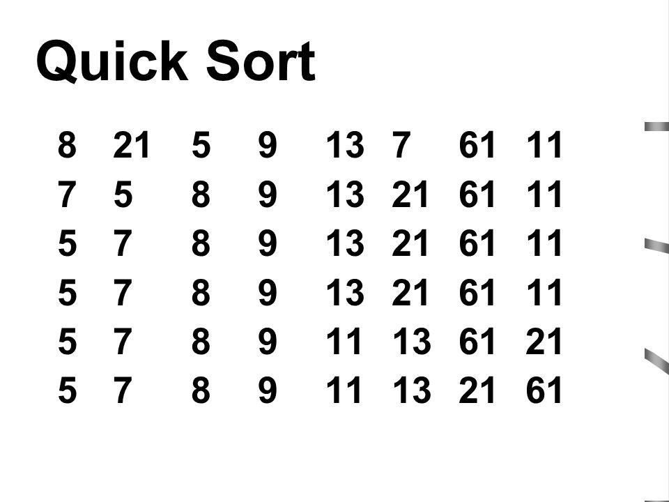 Quick Sort 8 21 5 9 13 7 61 11. 7 5 8 9 13 21 61 11.