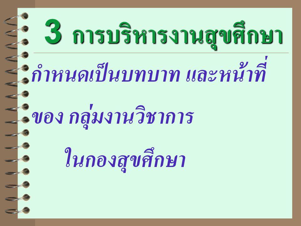 3 การบริหารงานสุขศึกษา