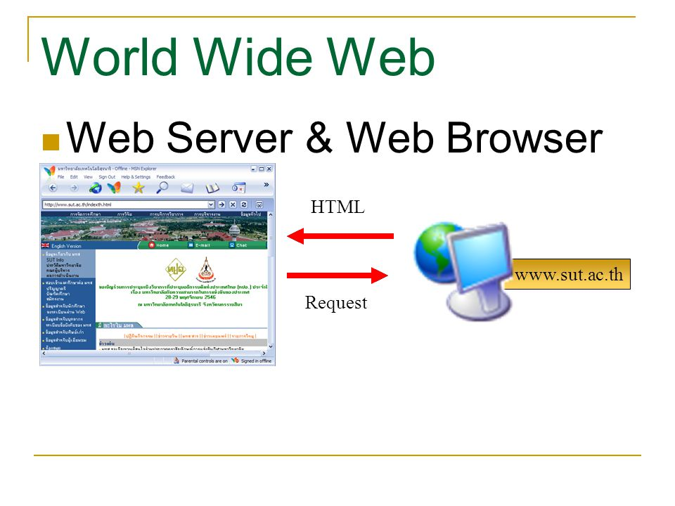 World Wide Web Web Server & Web Browser HTML www.sut.ac.th Request