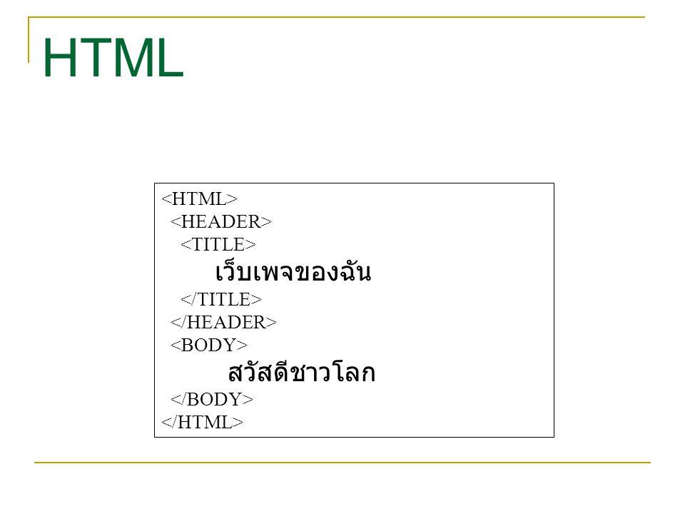 HTML เว็บเพจของฉัน สวัสดีชาวโลก <HTML> <HEADER>